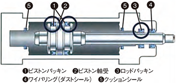 Water Hydraulic Cylinder: Internal Structure Diagram